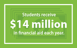 $14 million in financial aid each year