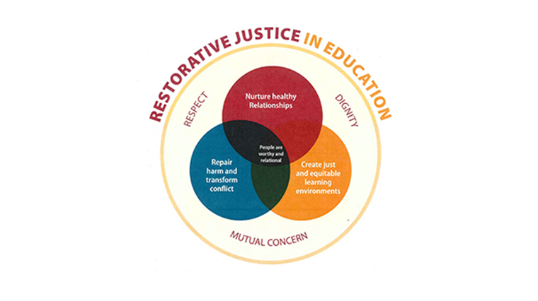 Restorative Justice in Education Conference