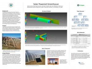 SolarGreenhouse