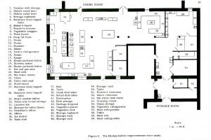 old kitchen layout